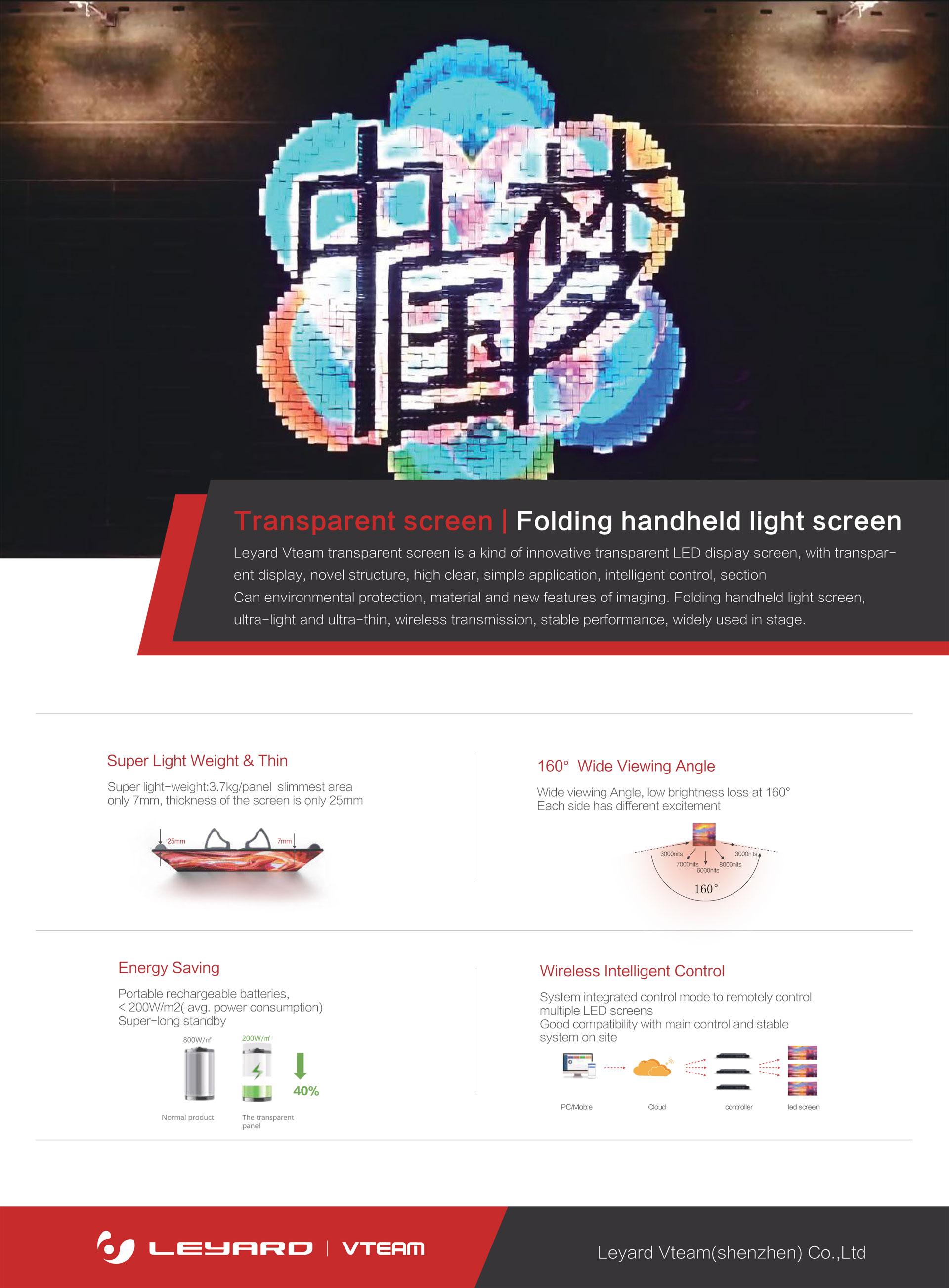 Foldable Hand Held Display Feature