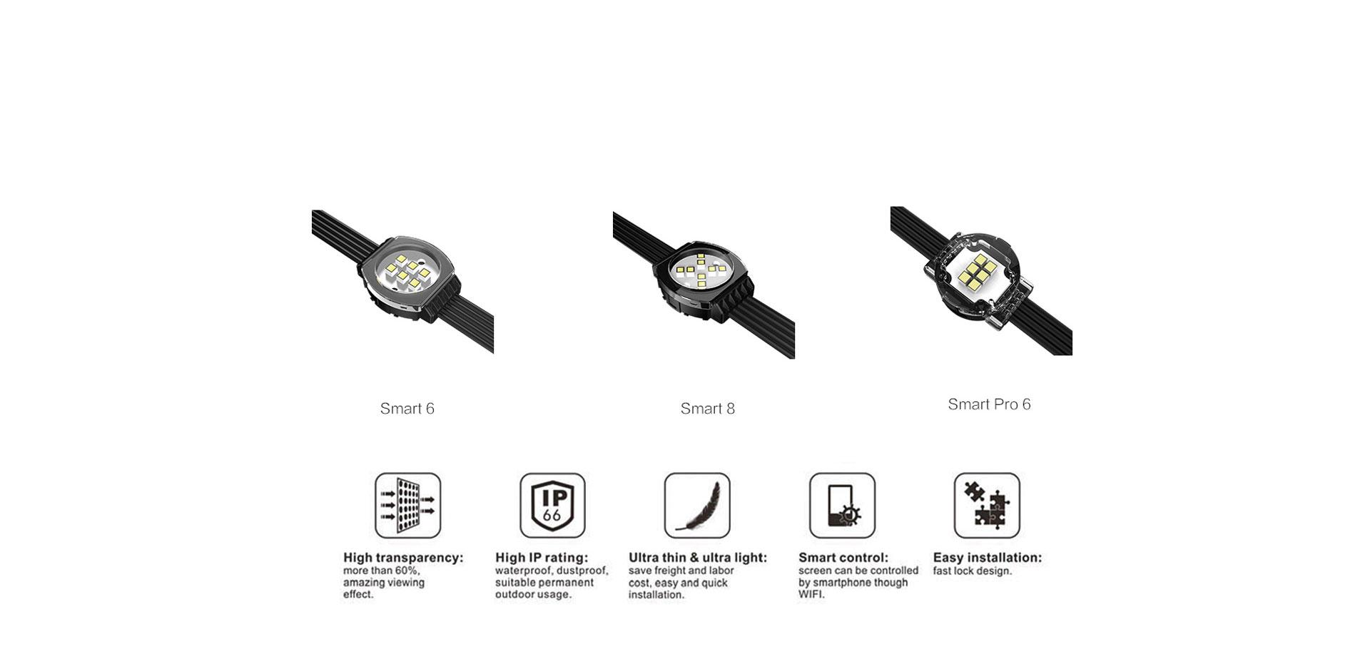 Smart LED Screen
