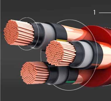 Direction du développement et performance environnementale des câbles sans halogène à faible teneur en fumée
